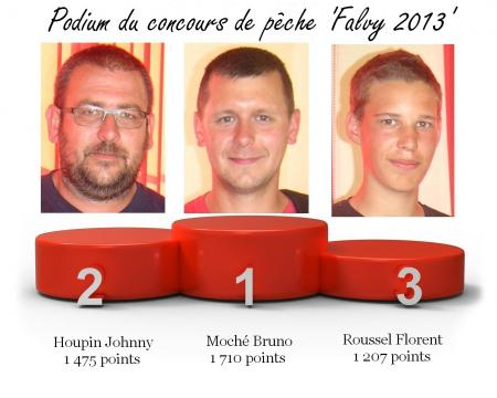 podium-cp-falvy-2013.jpg