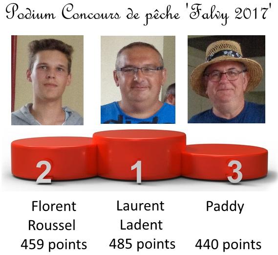 Podium falvy 2017 1
